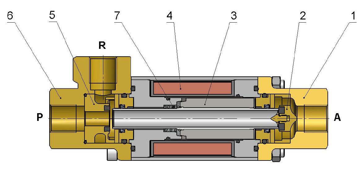 RSG coaxial valve 370 range